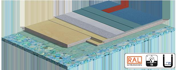 top sport gmbh sporthalleninnenausbau uno pur combi vst 31. Black Bedroom Furniture Sets. Home Design Ideas